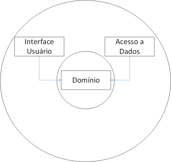 sobre_camadas_cebolas_hexagonos-2
