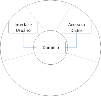 sobre_camadas_cebolas_hexagonos-3