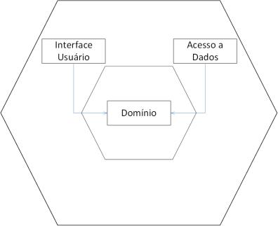 sobre_camadas_cebolas_hexagonos-4