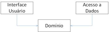 sobre_camadas_cebolas_hexagonos